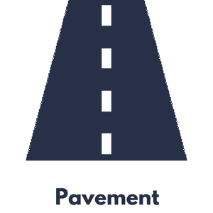 iWorQ Pavement Management Software